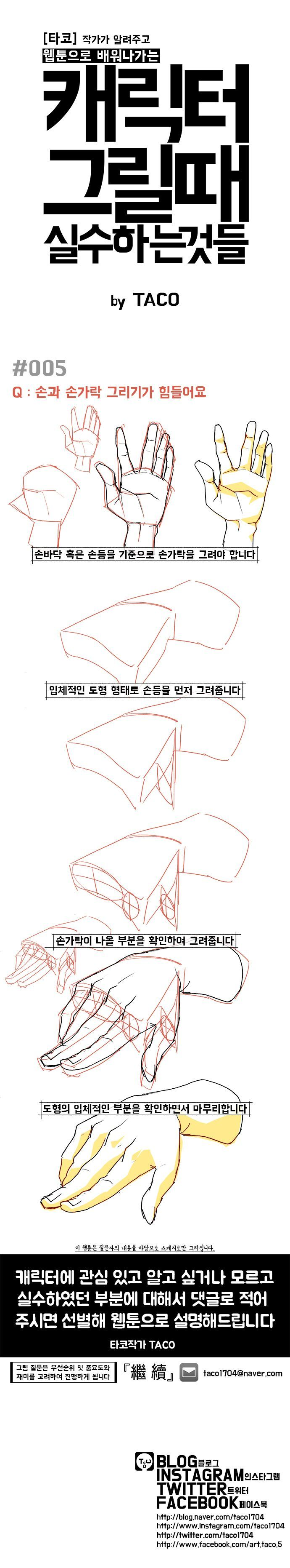 comic content - How to draw a hand step by step - human anatomy - drawing reference
