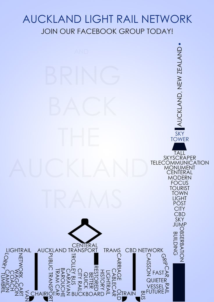 Follow Auckland Lightrail Network on FB and Keep updated!