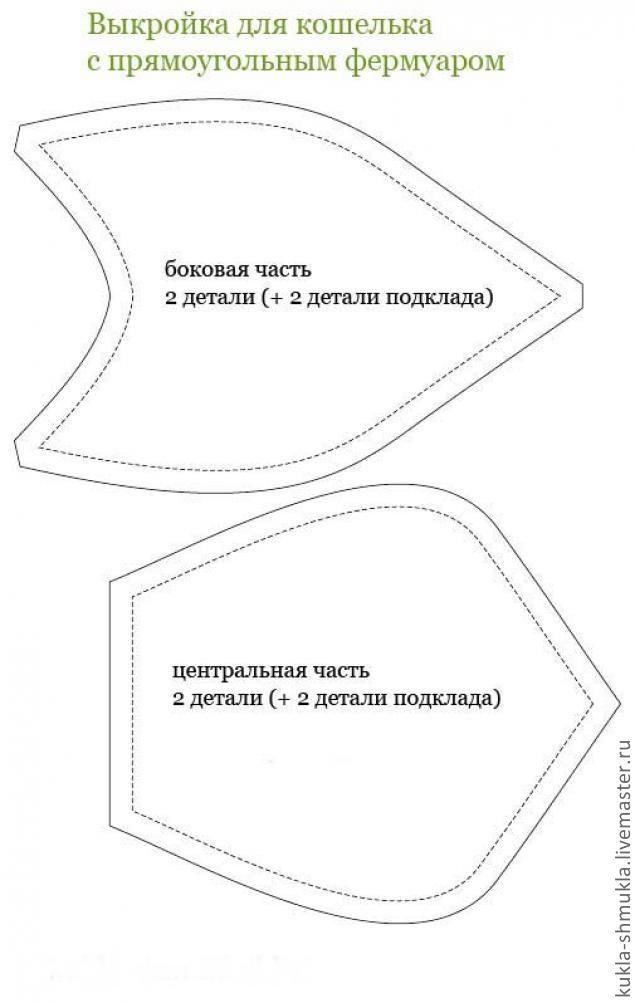 Косметичка с фермуаром - Ярмарка Мастеров - ручная работа, handmade
