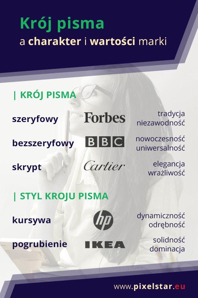 Krój pisma a charakter marki