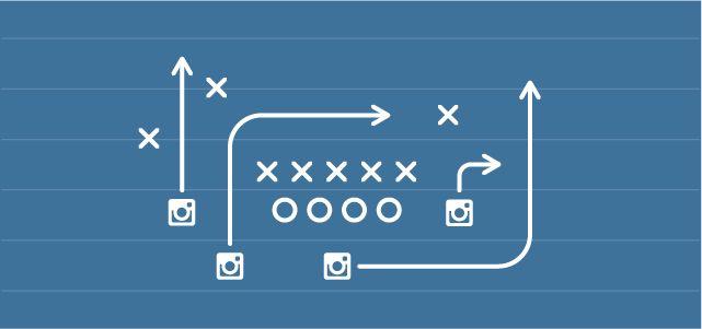 인스타그램 마케팅 전략 수립 완벽 가이드