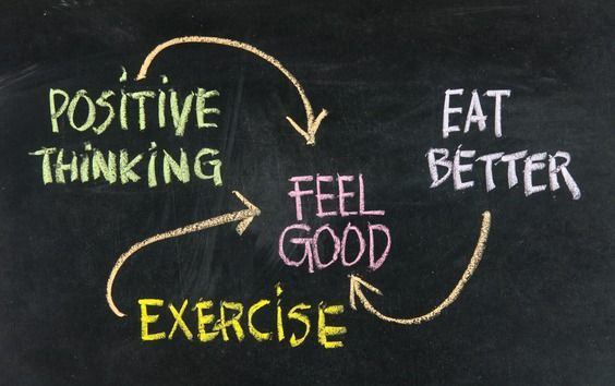 << Positive Thinking Cheat Sheet >> Positive Thinking--> Eat Better--> Exercise --> Feel Good!
