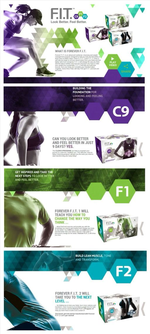 Love our f.i.t program I have done the c9 and the results were amazing!