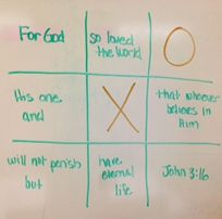 For this activity you will need a dry erase board, dry erase marker and eraser. Draw a large Tic Tac Toe grid. Write the memory verse in phrases across the grid. Divide the children into two teams. Ask everyone to recite the verse. Flip a coin to see which team plays first. The player from…