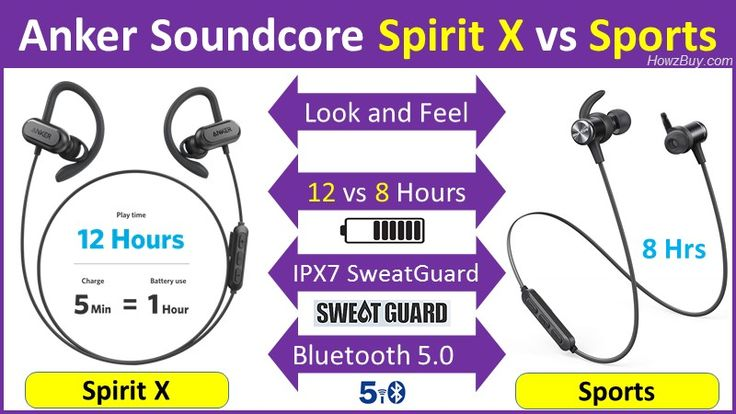 Pin by TrekBook India on headphones Anker, Vs sport, Sports