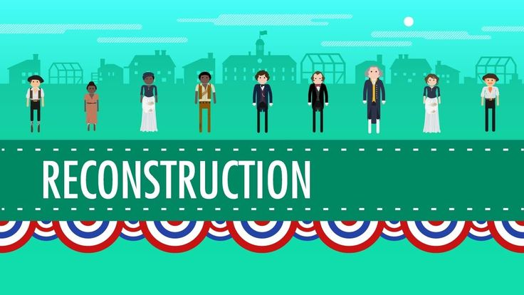 Reconstruction and 1876: US History #22