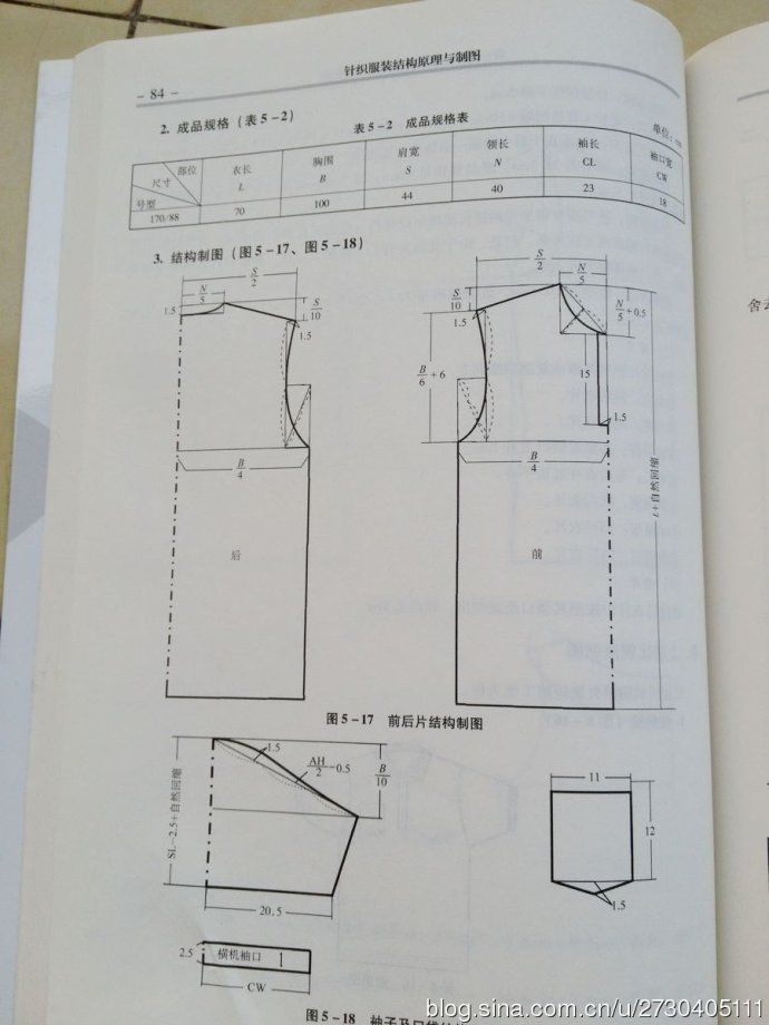 Proceso Hombres camisa de polo de manga corta y la producción de diagrama de corte