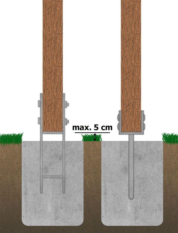 Anforderungen An Pfostentrager Was Ist Zu Beachten Garten Pflaster Pflaster Vorgarten