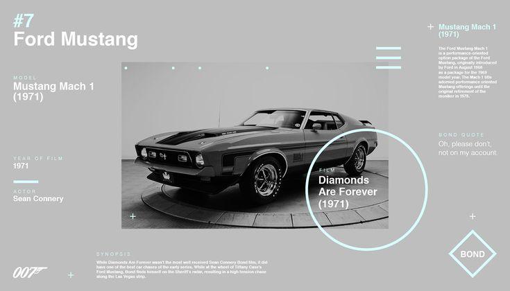 50 Years of Bond Cars Editorial Narrative // Written by Ani Tzenkova googletag.cmd.push(function() { googletag.display('div-gpt-ad-1435243348738-5'); }); Digital storytelling has finally made its way