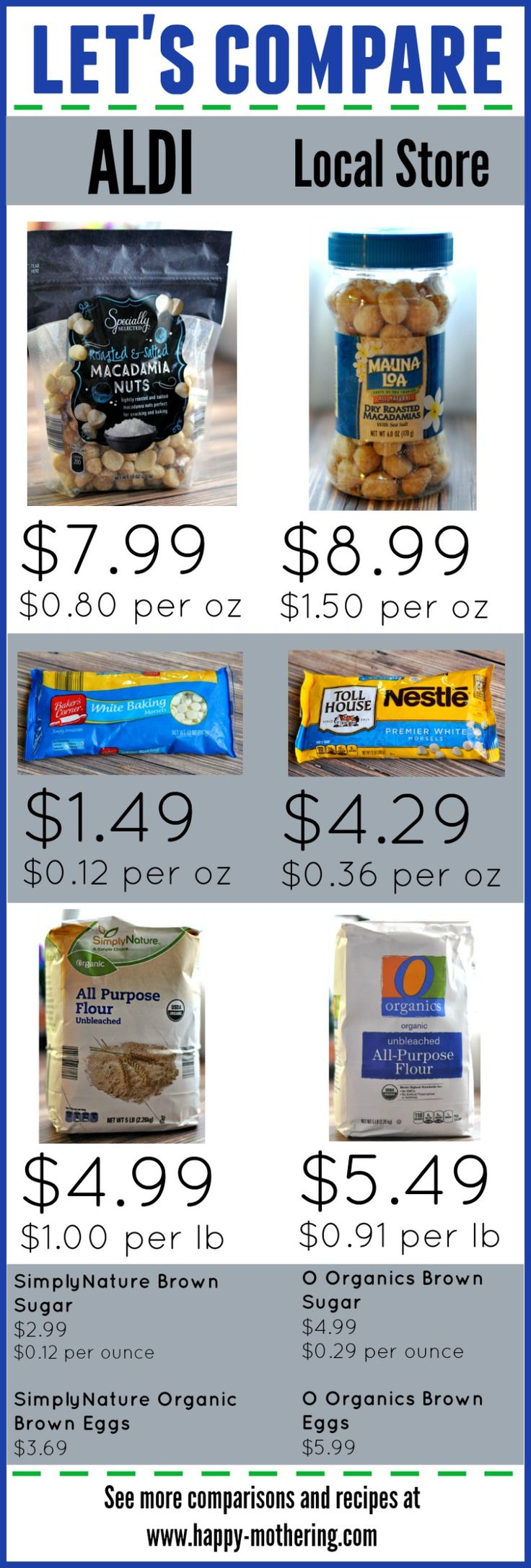 •We decided to do a price comparison between ALDI and our local grocery store when we made our classic White Chocolate Macadamia Nut Cookie recipe and were yet again astounded at the great savings we found at ALDI! Click through to see more cost comparisons and ALDI inspired recipes! #ILikeALDI #AD