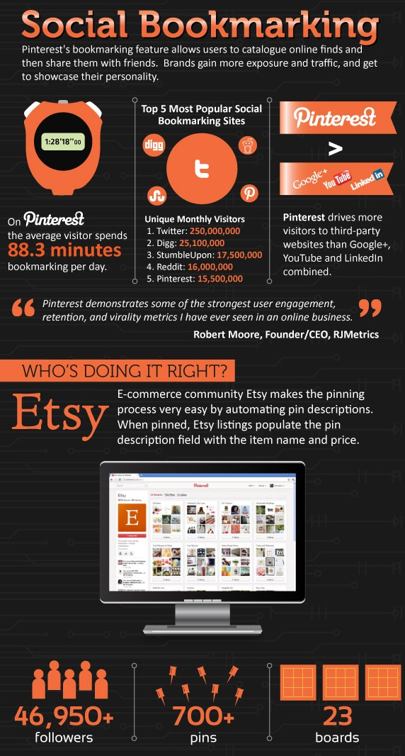Infographie : Social Bookmarking from https://pinterest.com/sheilasnippets/t-is-for-techie-tips/