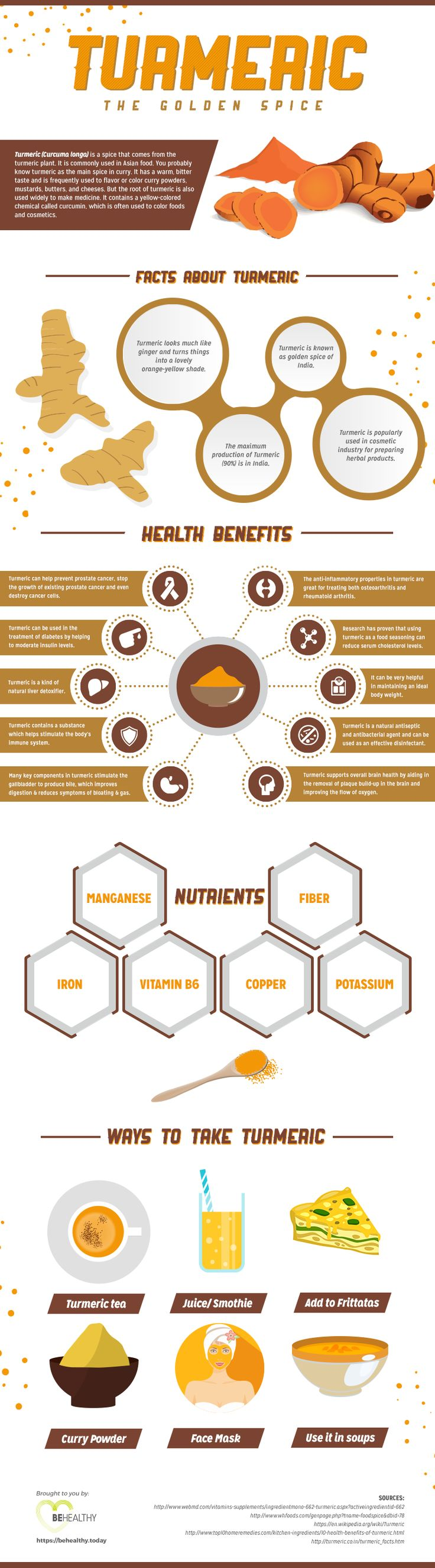 Turmeric Health Benefits Infographic http://www.buzzblend.com