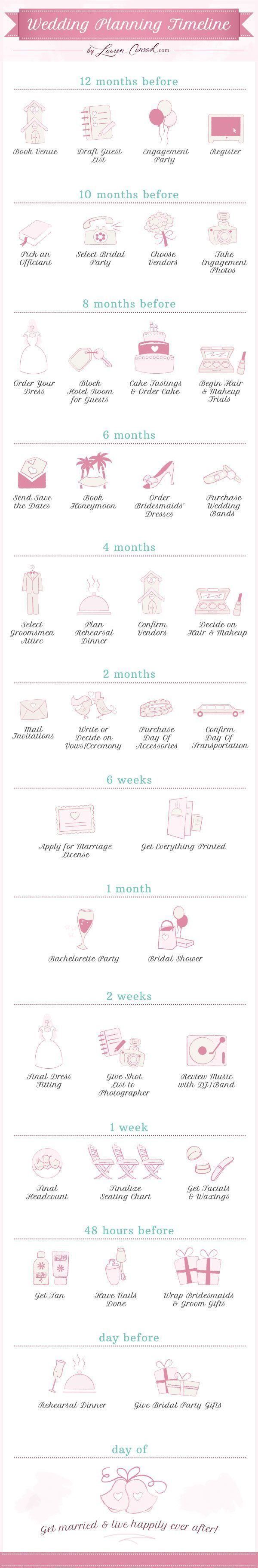 Wedding Planning Timeline - @LaurenConrad.com