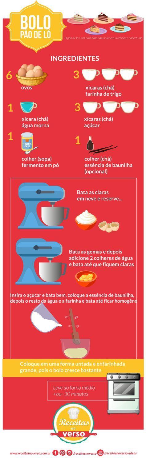 BOLO - PÃO DE LÓ