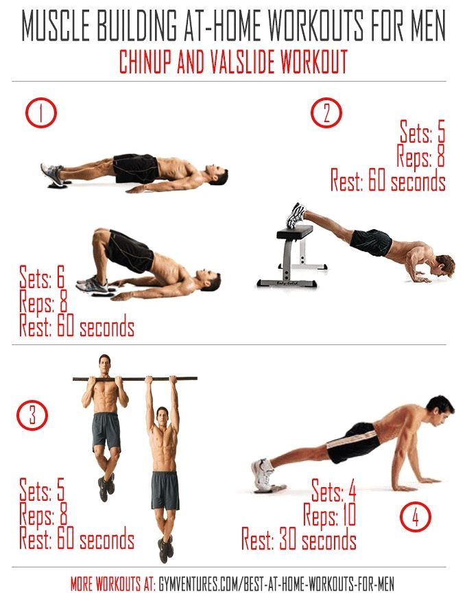 muscle building at home workouts for men 3