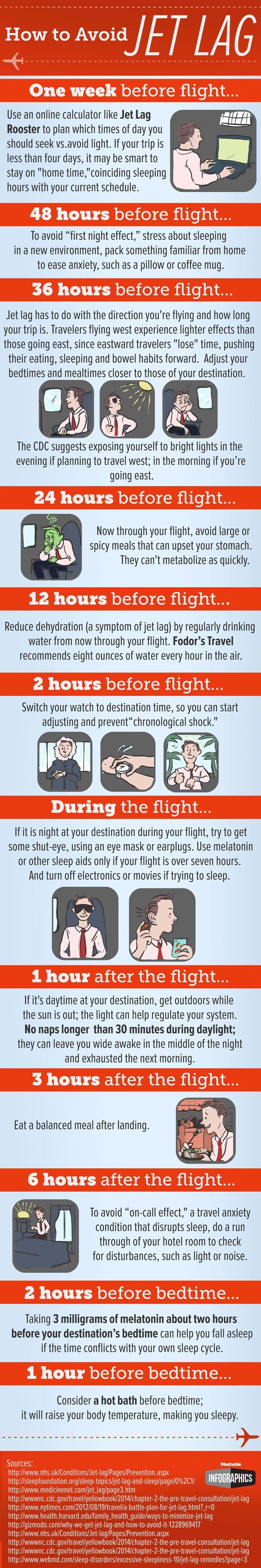 Jet lag can be a downer on an otherwise exciting vacation. Here are some…