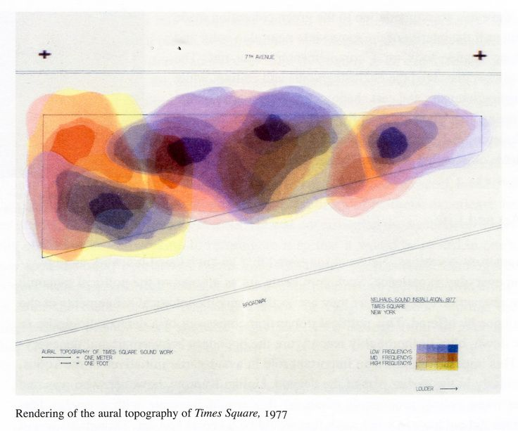 Times Square Sound Map « Fall 2010 – An Anecdotal History of Sound and Light
