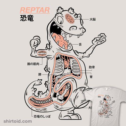 Reptar Anatomy #Reptar #Kaiju #Rugrats