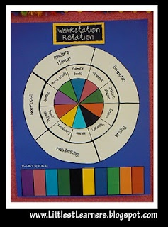 Rotation wheel--great way to organize and manage the class--who should be where