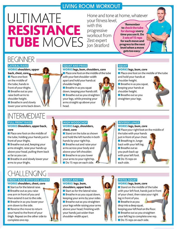 The Ultimate Resistance Tube Moves. HQ 1000x1300 printable ...