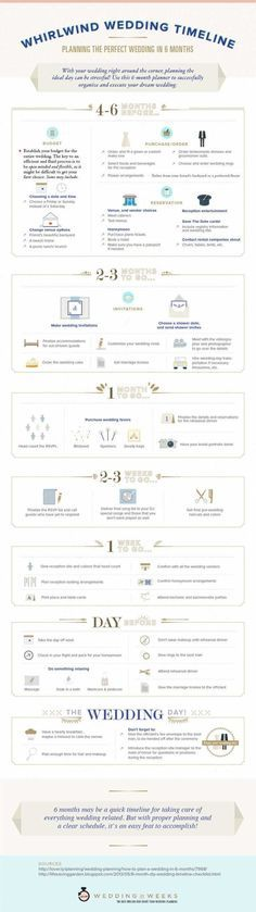 Wedding Planning Maid Of Honor Duties Checklist