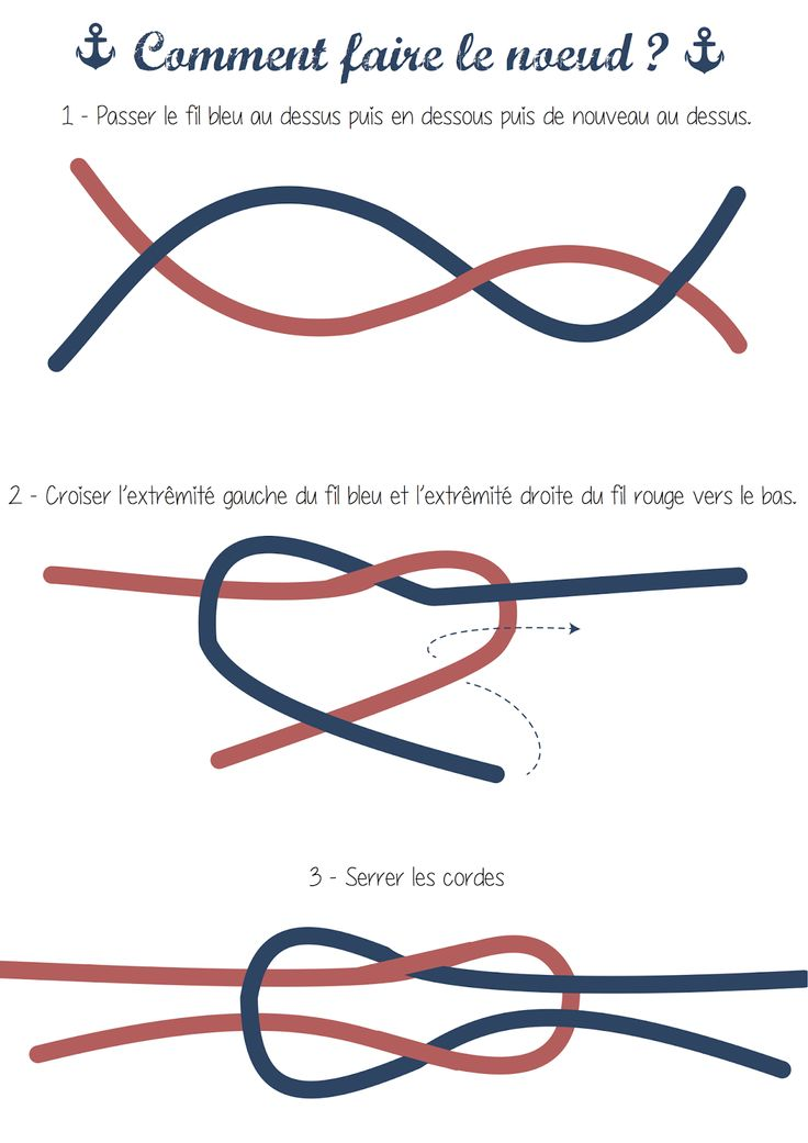 ♥ Le collier noeud-chic du petit matelot ♥www.tiboudnez.blogspot.com
