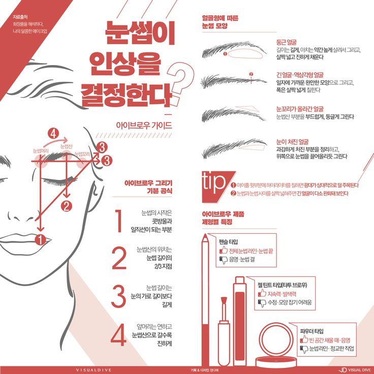 """""""쎈캐? 청순?"""" 인상을 결정하는 아이브로우 공식 [인포그래픽] #Eyebrow / #Infographic ⓒ 비주얼다이브 무단 복사·전재·재배포 금지"""
