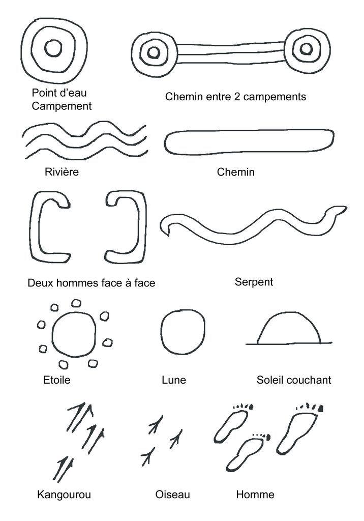 signification-aborigene2.jpg (716×1024)