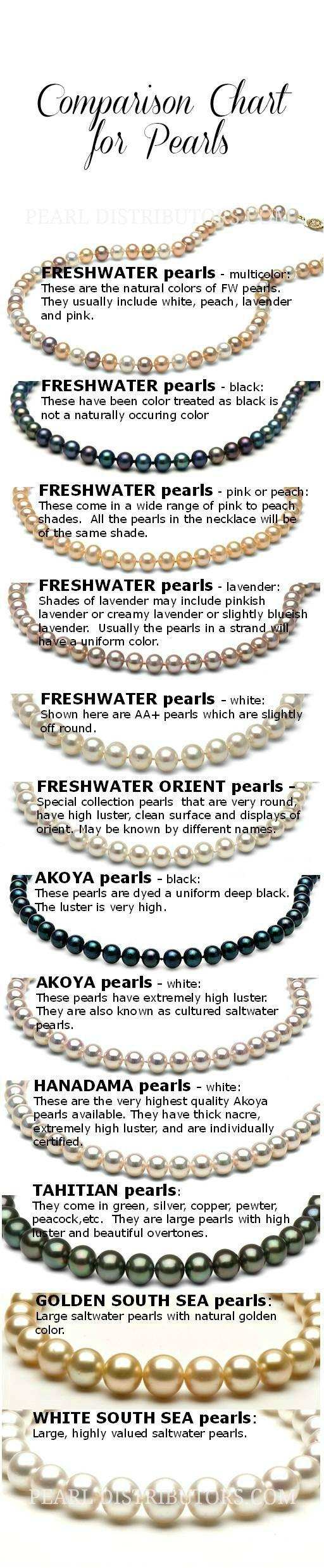 Pearls at a Glance! Compare pearl types with this easy comparison chart. #compare pearls #pearls LBV