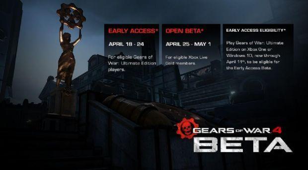 Gears of War 4'ün beta tarihi belli oldu!