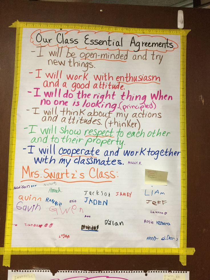Essential agreements … | Pinteres…