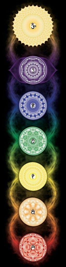 Mandala Vorlagen chakren