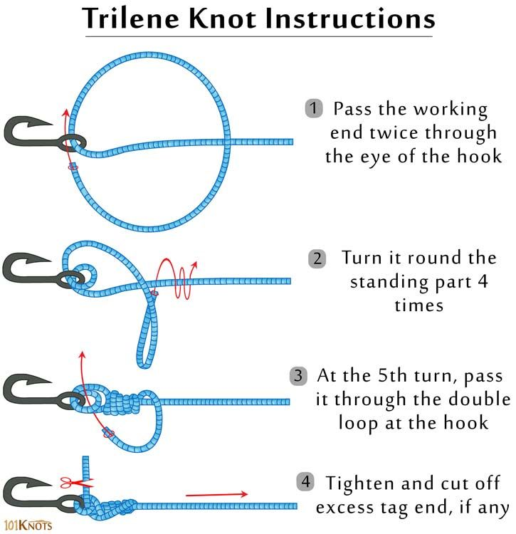 20 best fishing knots images on pinterest fishing knots for Best fluorocarbon fishing line