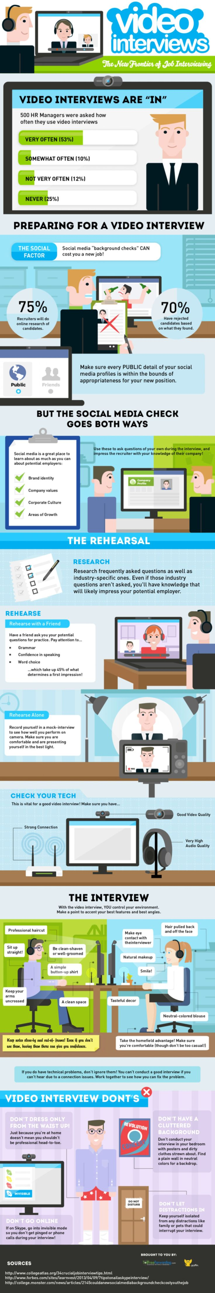 17 best images about interview tips interview body 17 best images about interview tips interview body language and job seekers
