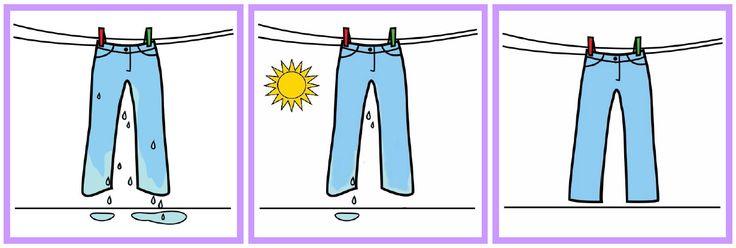 Series Causa Efecto 28 http://informaticaparaeducacionespecial.blogspot.com.es/2009/02/series-causa-efecto-ii.html