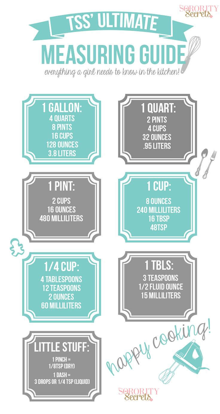 14 best Measurements and conversion chart also cut recipes In half ...