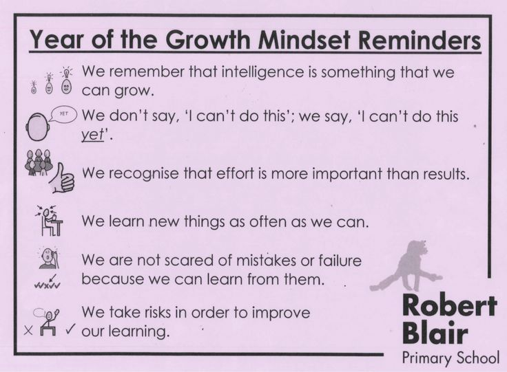 the importance of creating a growth mindset and battling a fixed mindset Creating a growth mindset your mindset is the way that you think about learning a fixed mindset means that you think you are either good or bad at something and can't change.
