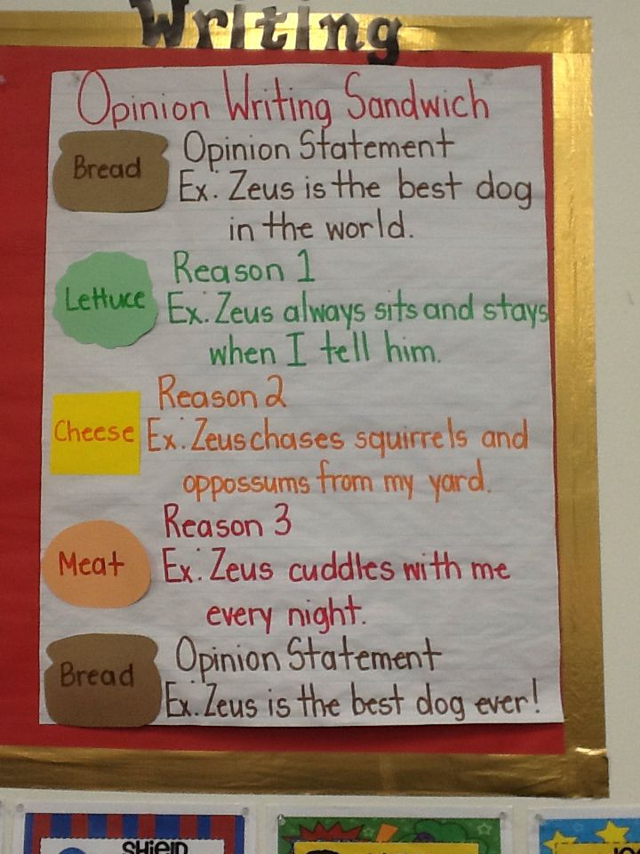 opinion writing sandwich anchor chart