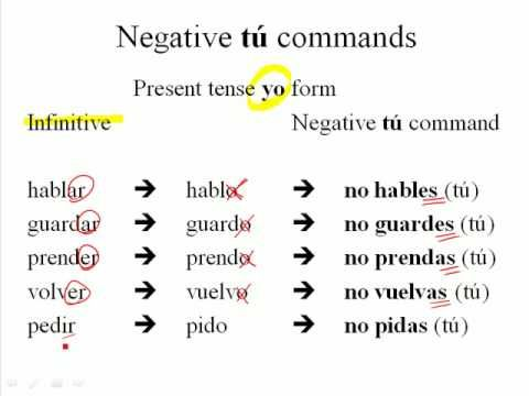 how to use no in spanish