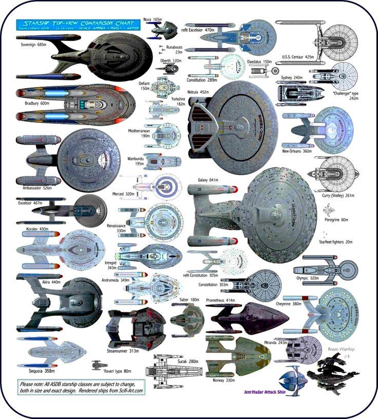 Starship-Classification-c-star-trek-27939172-2000-2221.jpg (2000×2221)