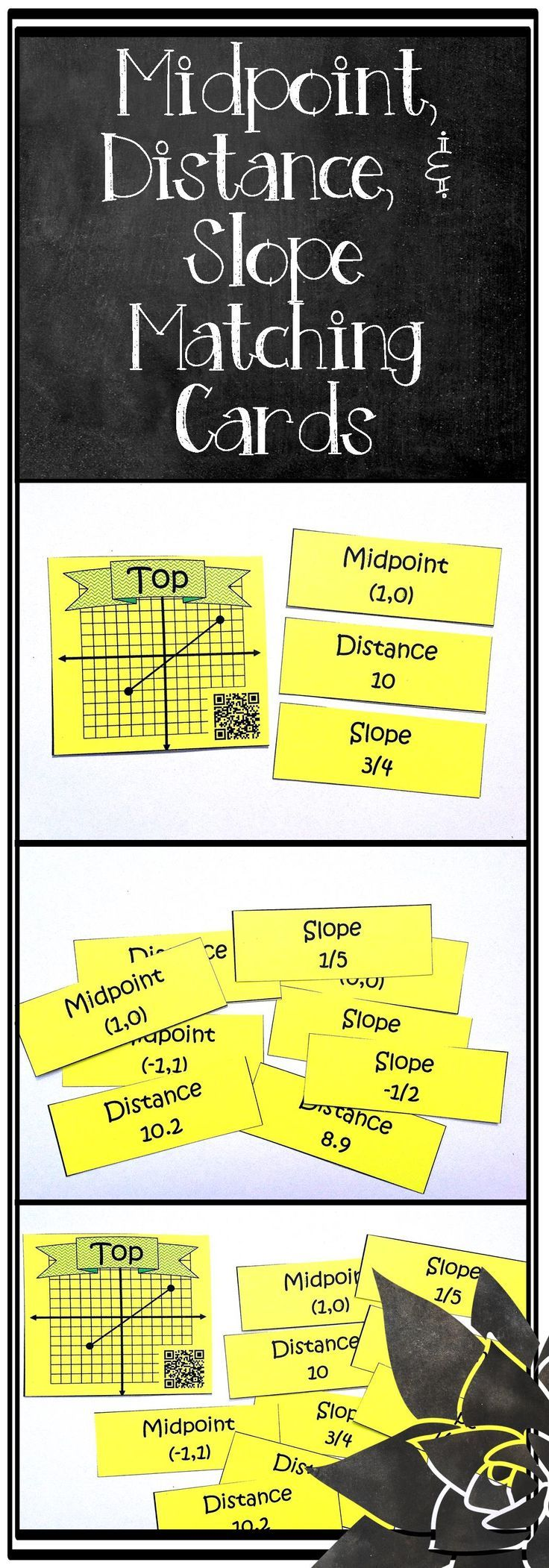 Great Midpoint, Distance, & Slope Practice For End Of The Year Algebra Or  Beginning