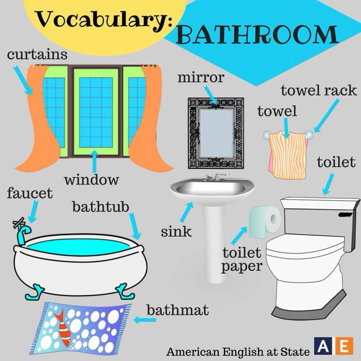 Vocabulary: bathroom