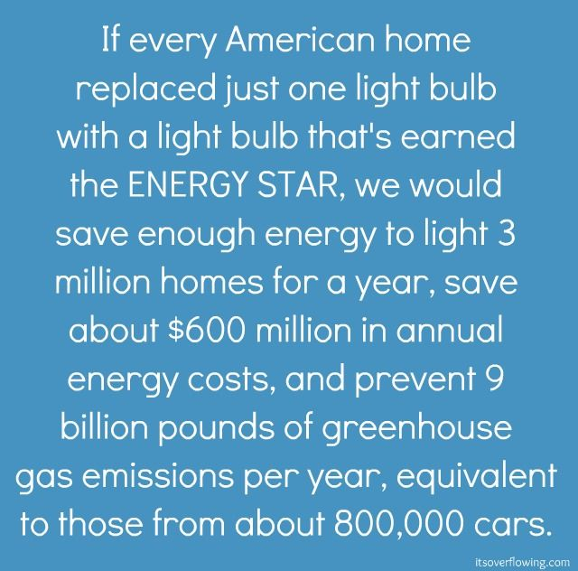Simple steps for big impact!  Energy conservation