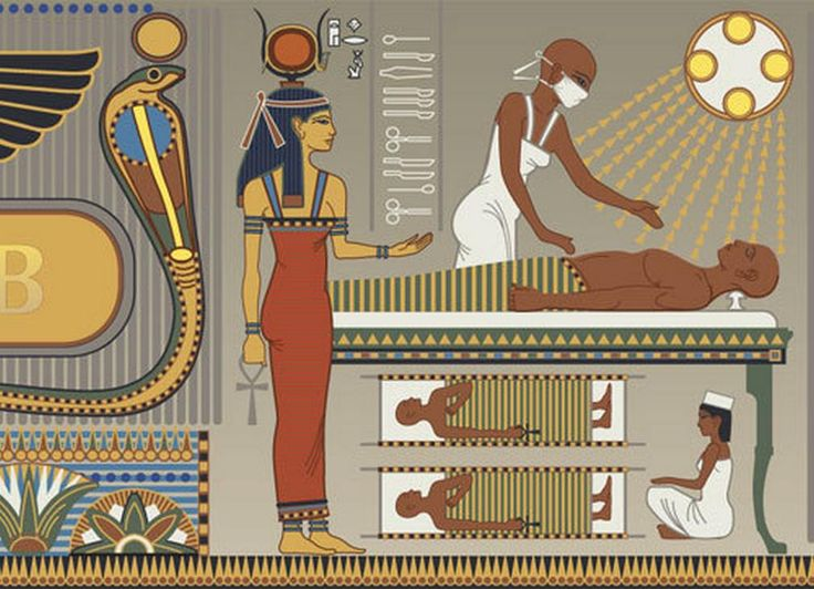 This picture is a presentation of embalming. The snake in the picture represents wisdom and life.  The Egyptian religion believed that one could continue on in the afterlife had they lived a perfectly balanced life.  Had one reached this, they could continue to live on in eternity.  Thus, the cobra represents the wisdom associated with how someone lived their life and also symbolizes one continuing on to the afterlife.