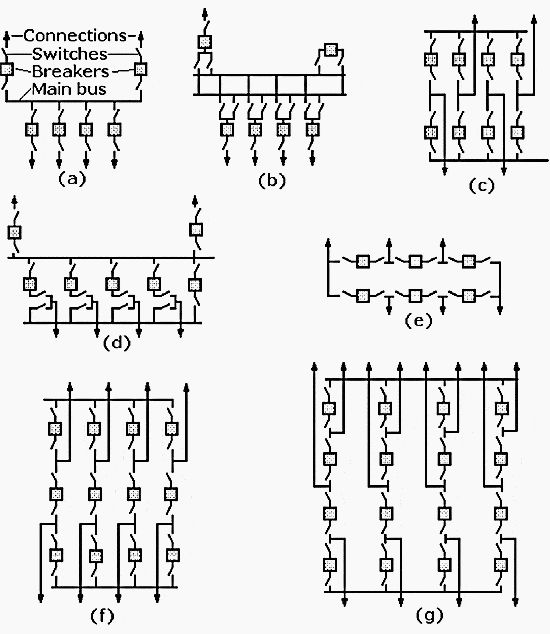 single line diagrams of substation switching arrangements