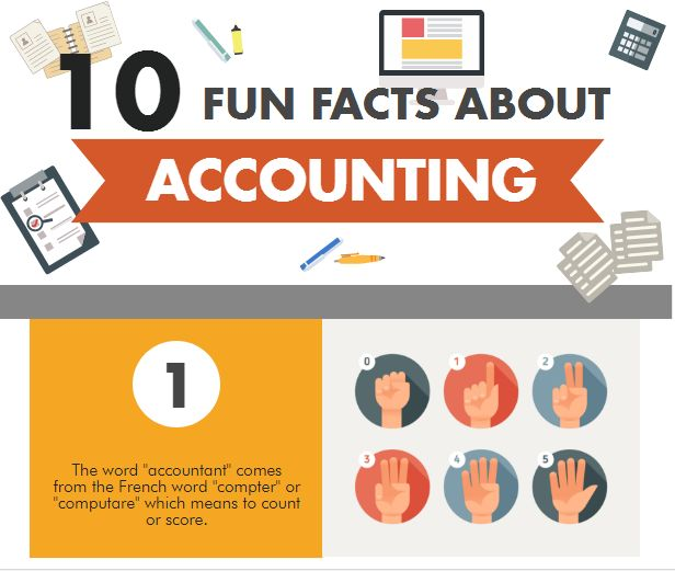 10 Fun Facts About Accounting Infographic | Roger CPA Review