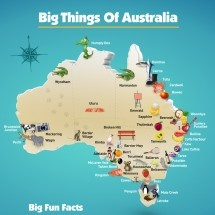 Big Things of Australia Map Infographic