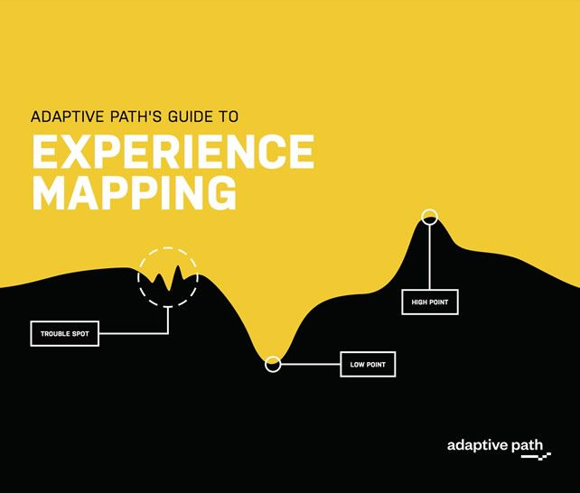 45 best UX - Customer journey maps images on Pinterest Maps - sprint customer care