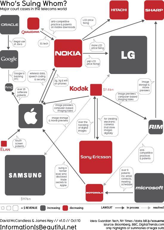 Продвижение сайта в TOP ЯНДЕКС Продвижение сайта в ТОП-10 и ТОП-20 Яндекса и Гугла. http://nensi.net/trust_sites/