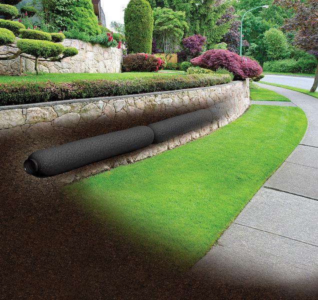 35 best drainage problems solutions images on pinterest. Black Bedroom Furniture Sets. Home Design Ideas